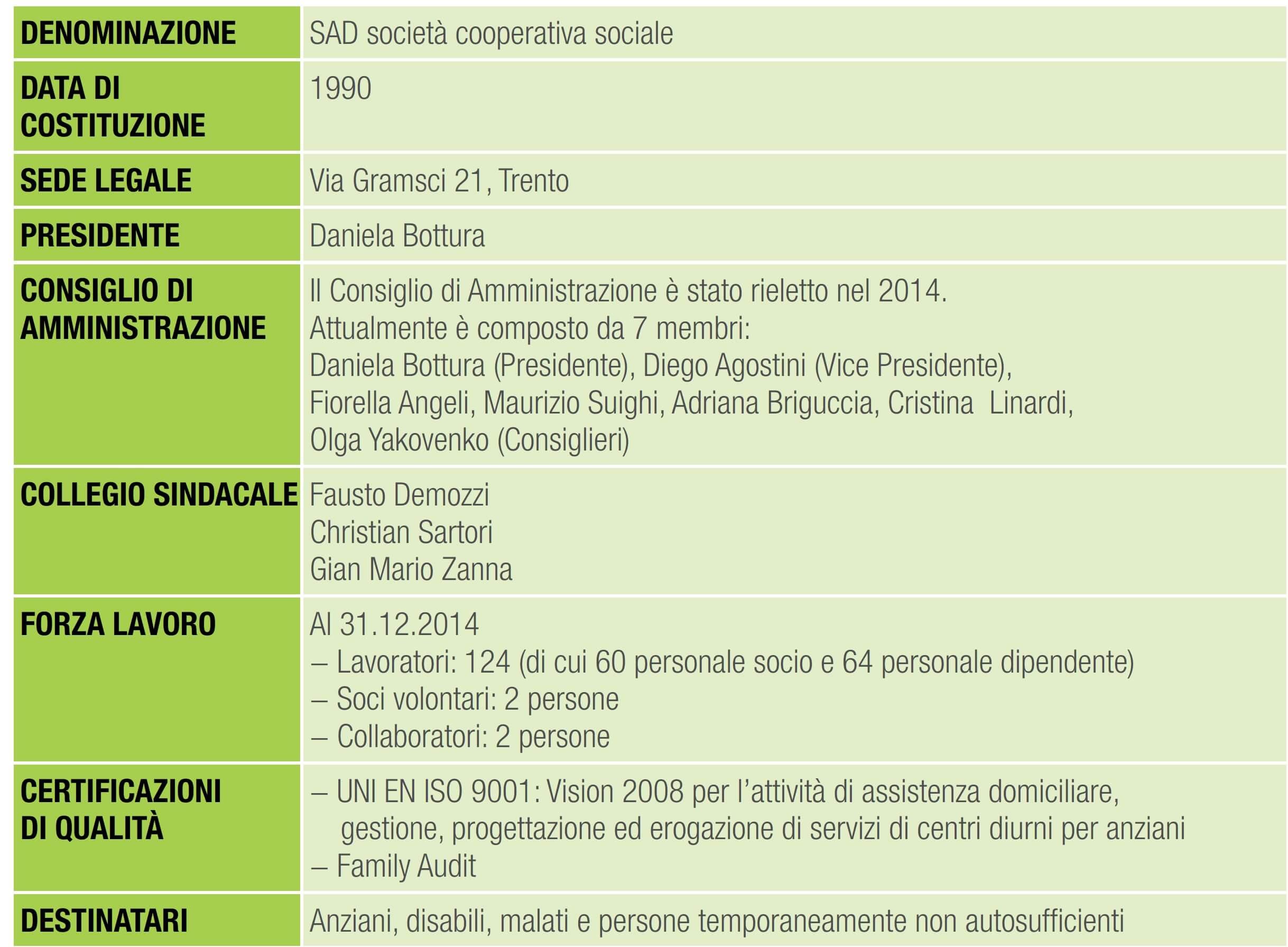 tabella informazioni cooperativa